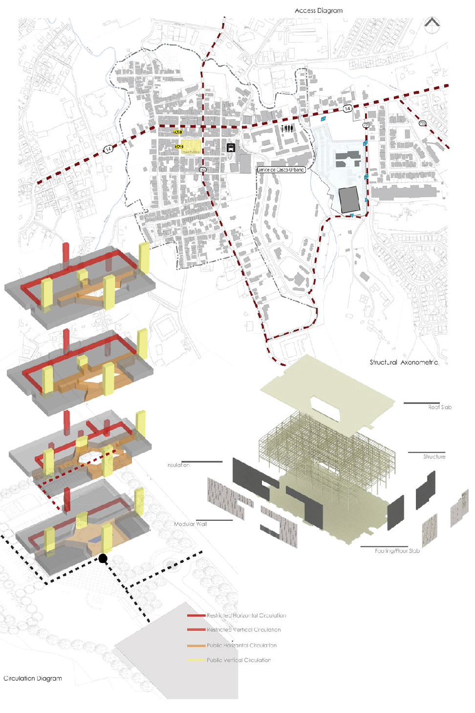 Aibonito Courthouse access diagram, structural axonometric, and circulation