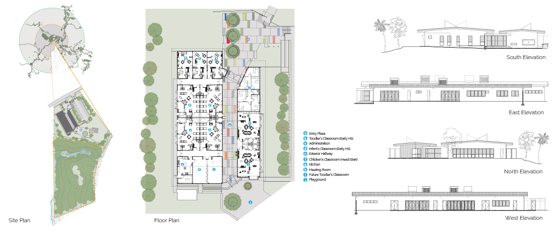 Guarderia Ecologica la Mina site plan, floor plan, elevations, and sections