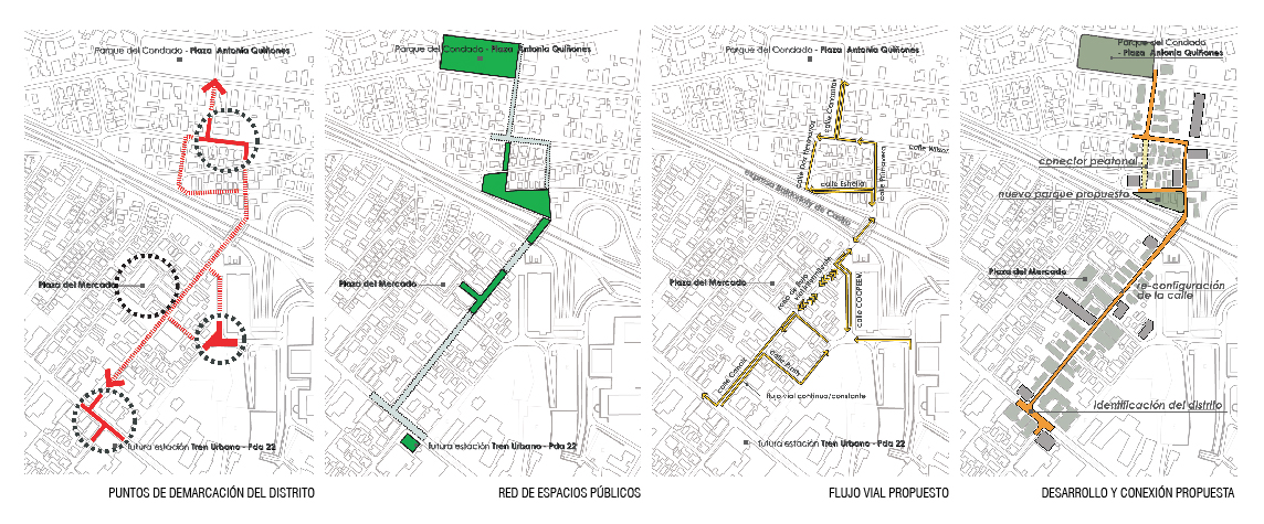 Santurce-Condado Connector district limits and public spaces