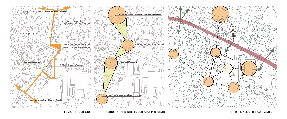 Santurce-Condado Connector meeting areas network of proposed connector